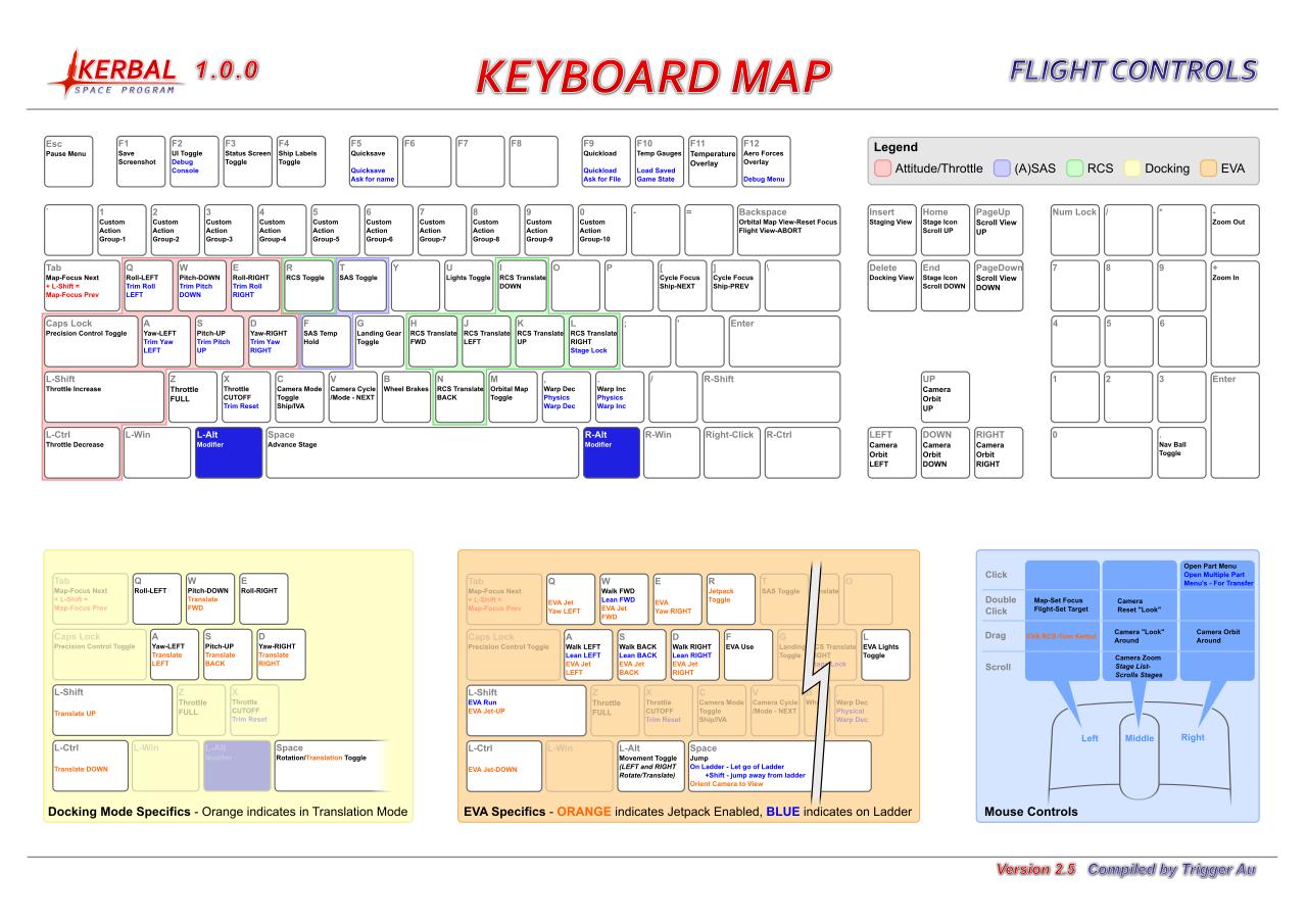 KeyboardLayout-Flight_Norm.png