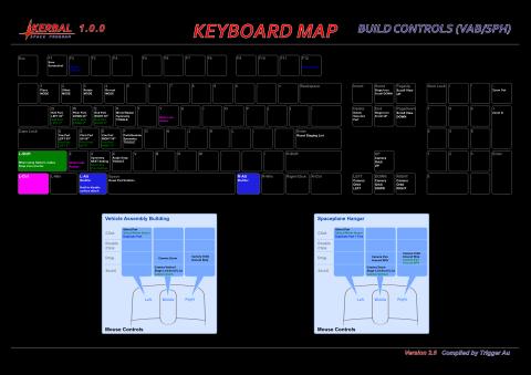 KeyboardLayout-Build-Dark_Small.png