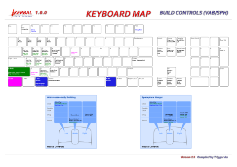 KeyboardLayout-Build_Small.png