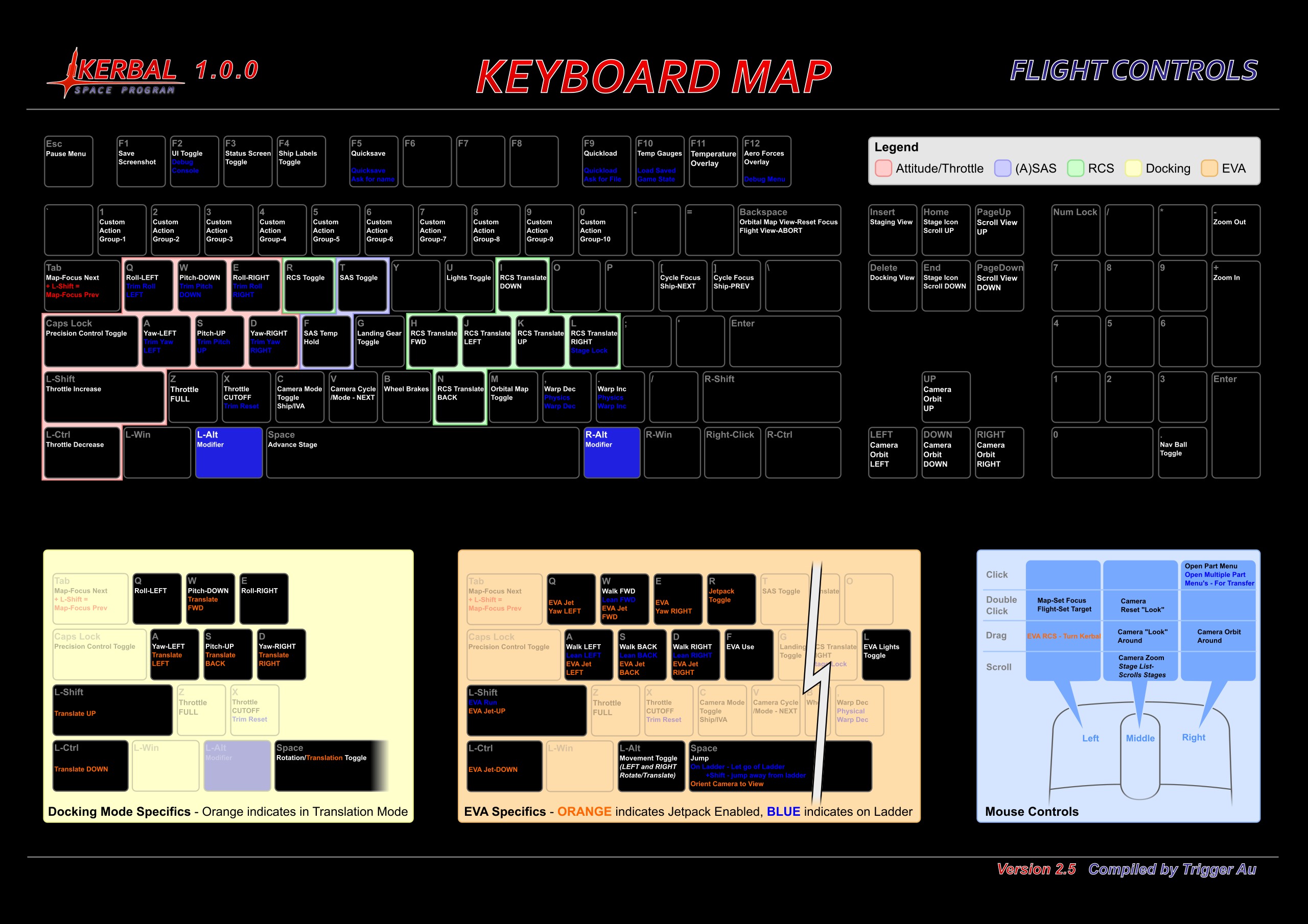 [1.0.x] KSP Keyboard Map v2.5 - Old School Gaming (Aug 5 ...